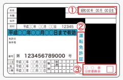 年齢確認免許証